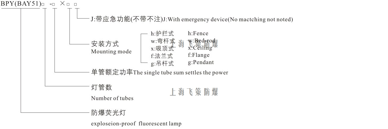 LED防爆荧光灯型号
