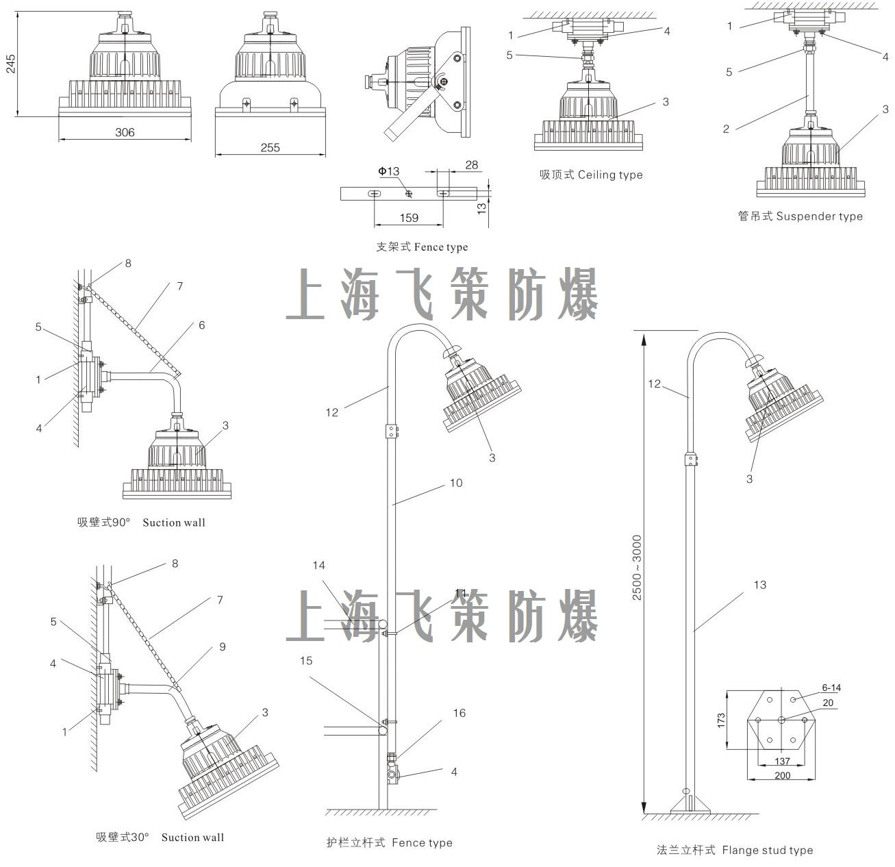 LED防爆灯100W尺寸