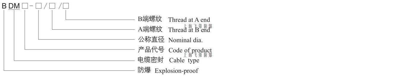 通用五金配件 接头 > 供应 bdm系列防爆电缆夹紧密封接头   型号含义